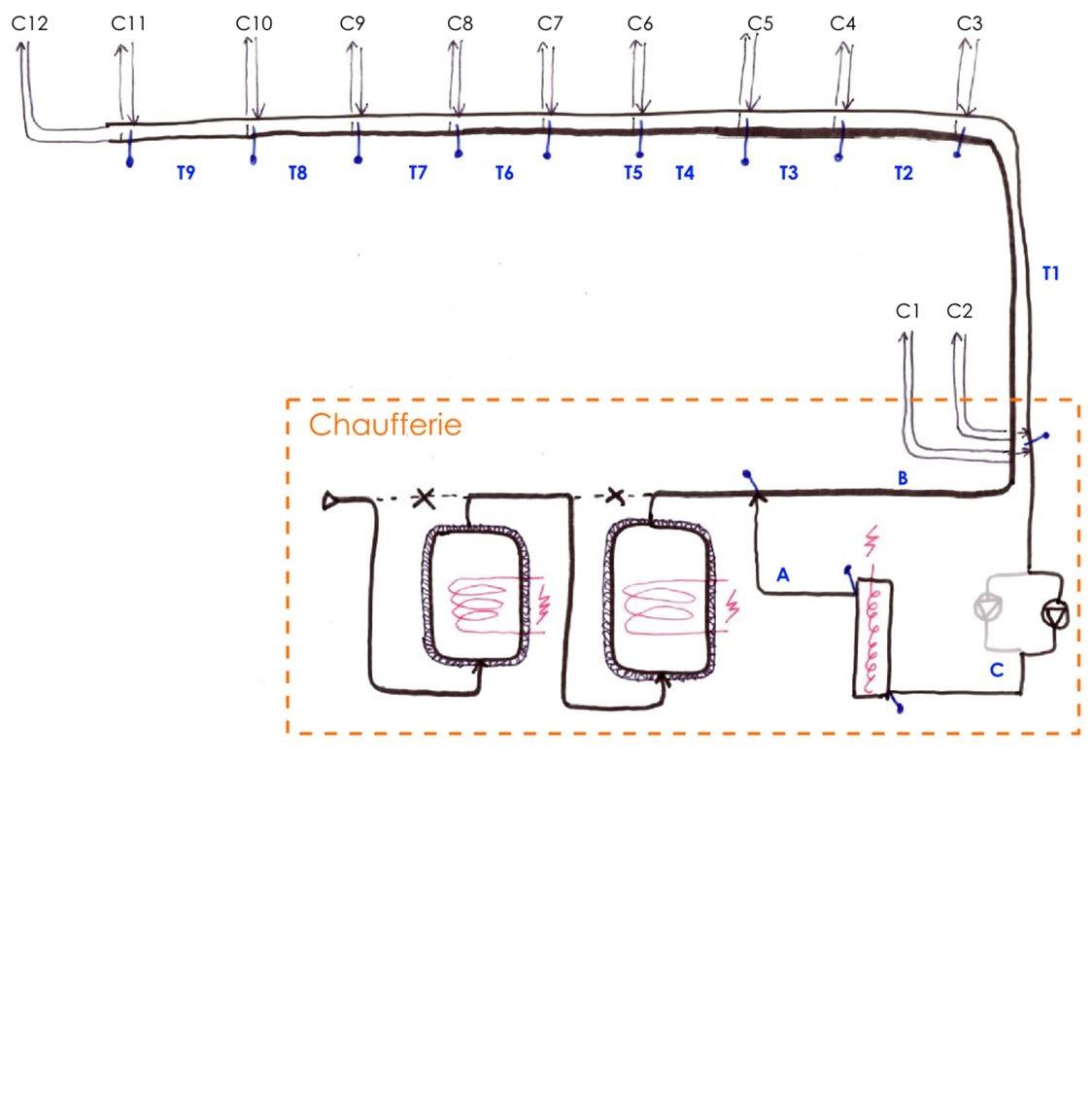 schéma réseauMarge